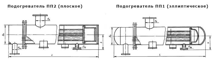 Теплообменник пп гост Теплообменник Ридан НН 100 Ду 200 Каспийск
